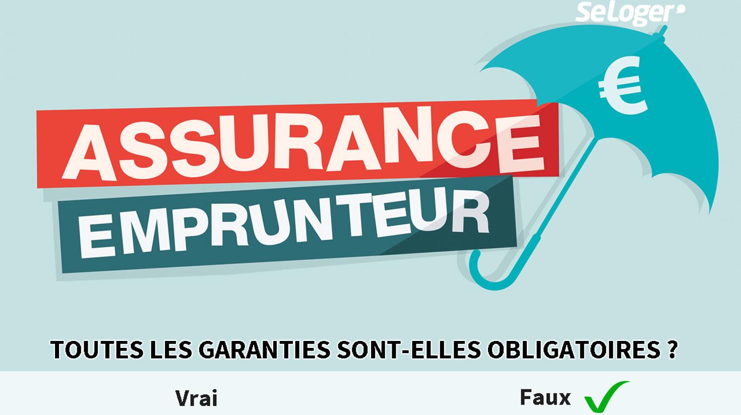 Assurance voiture : une assurance nécessaire ?